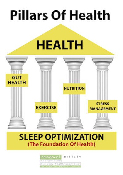 pillars of health
